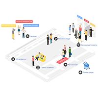 Передаем данные электронной коммерции в Яндекс.Метрику и другие обновления